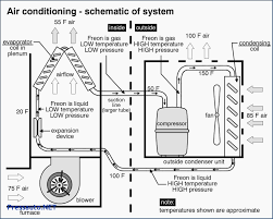 diagrams hvac wire diagram home wiring image pdf hvac pressauto net flow diagram of hvac system at Free Hvac Diagrams
