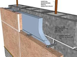 building with cinder block concrete