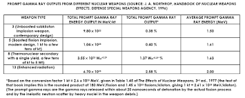 essay about nuclear weapons the threat of nuclear weapons dor ipnodns ru essay example ipnodns ru the threat of nuclear weapons dor ipnodns ru essay example ipnodns ru