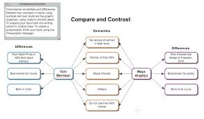 comparative study   bjca myp art ii picture