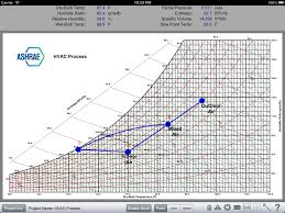 Psychrometric Chart App Carmel Software Hvac Psychrometric Hd Ios App Help