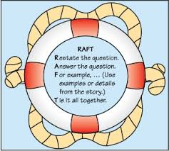 best raft writing images handwriting ideas  keep students afloat when writing essays an acronym that helps them focus on organization and