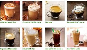 starbucks hot drinks names.  Drinks Starbucks Drinks Intended Starbucks Hot Drinks Names S