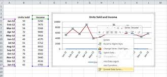 How To Create Excel Chart With Two Y Axis Dedicated Excel