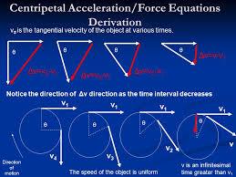 3 centripetal acceleration force equations
