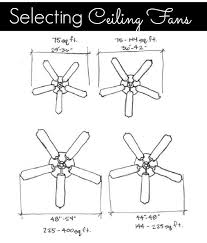 how to measure a ceiling fan choose the right size advanced systems