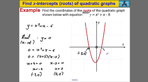 find x intercepts roots of quadratic graphs