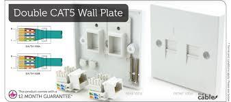 ethernet wall socket estate buildings information portal double rj45 cat5e wall socket plate