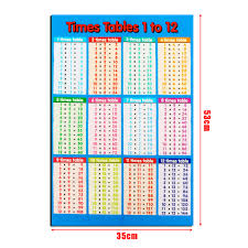 Multiplication Table Poster Family Educational Times Tables Maths Children Wall Chart Poster For Paste In The Living Room