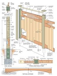 Plain Wood Fence Gate Plans On Inspiration Decorating