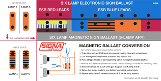 sign ballast wiring diagram wiring diagrams best sign solutions universal lighting technologies a light ballast wiring 4 sign ballast wiring diagram