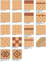 Brick Laying Patterns