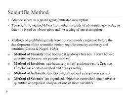 critical thinking scientific method of investigation buy a essay  dear in cover letter