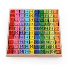43 Times Table Chart Wooden Times Table Chart
