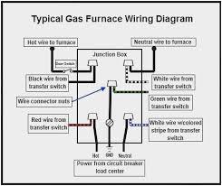 59 admirable gallery of rheem gas furnace wiring diagram diagram goodman gas furnace wiring diagram at Gas Furnace Wiring Diagram
