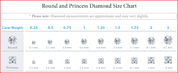 Color Chart For Diamond Diamond Clarity And Color Chart 83929 Diamond Clarity Colossal