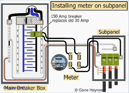 awesome 200 amp breaker box wiring diagram ideas electrical electric meter forms at Hialeah Meter Wiring Diagram
