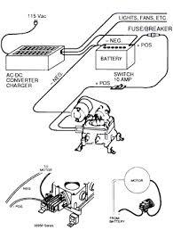 jabsco pump wiring diagram change your idea wiring diagram jabsco model 36950 2 series electric water system pump rh go2marine com jabsco pump parts jabsco bilge pump wiring diagram