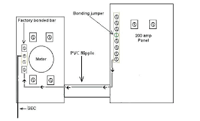 54 unique 200 amp meter base wiring diagram pictures wiring diagram 200 amp meter base wiring diagram awesome 320 amp meter base wiring diagram schematic diagram electronic