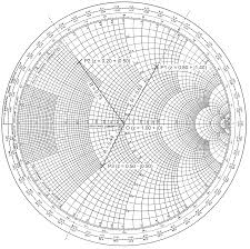 Smith chart wikipedia ex le points plotted on the normalised impedance reversing single phase motor wiring