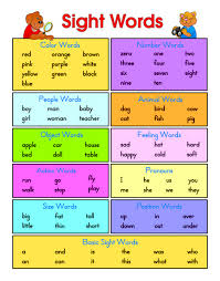 Action Words Chart With Pictures Sight Words Chart Id 2978