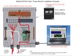 wattsview power monitor wattsview power monitoring system for wattsview solar power meter monitor software data logger 75 to 105 amps measurement