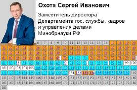 Российский государственный социальный университет Охота Сергей Иванович кандидатская диссертация