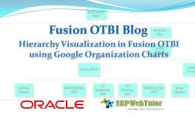 Google Docs Hierarchy Chart Hierarchy Visualization In Otbi Using Google Organization