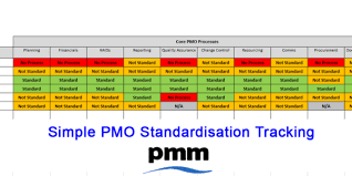 Pmo Standardistion Simple Tracking Template Inc Free Template