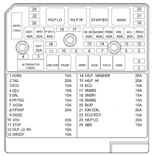 2007 hyundai elantra fuse box diagram wiring diagram for you • 2007 hyundai elantra fuse box diagram images gallery