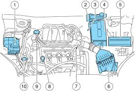 2010 mazda 3 wiring diagram manual wiring diagram and hernes 2010 mazda 3 wiring diagram manual and hernes