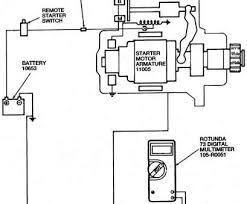wiring diagram of a starter new volvo penta starter wiring diagram volvo penta starter wiring wiring diagram of a starter perfect starter motor diagram wiring, wellread me ideas