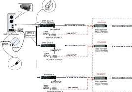 wiring diagram for led lights the wiring diagram wiring diagram for led lights nilza wiring diagram