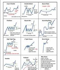 23 Best Forex Images Stock Charts Forex Trading Tips