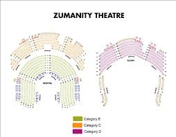 The O Show Las Vegas Seating Chart