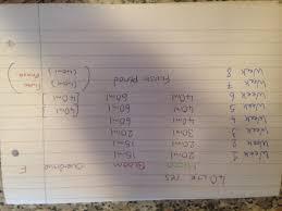 Maxi Grow Feeding Chart Gh Nutrient Help The Autoflower Network
