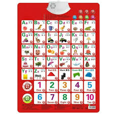Alphabet Card Learn Numbers Alphabet Card Book Baby Sound Wall Chart Early