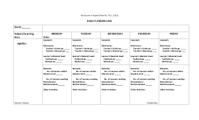 Deped Daily Lesson Plan Template Doc Daily Lesson Plan Template Word