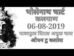 Videos Matching 06 08 2019 Kalyan Free Bholenath Chart Kala