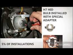 h7 hid kit installation guide tutorial installation video h7 hid kit installation guide tutorial installation video