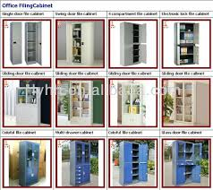 standard commercial office door size sliding closet door rollers standard sliding glass door size sliding door