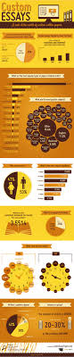 the world of custom essays justinfo graphics custom essays infographic