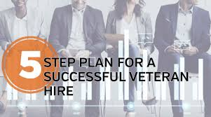 ceo harley lippman shares five step plan for establishing a ceo harley lippman shares five step plan for establishing a successful veterans hiring initiative in fortune interview