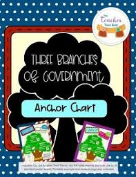 3 Branches Of Federal Government Anchor Chart