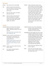 example film essay journal