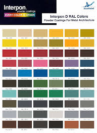 Akzo Nobel Powder Coatings Color Chart Color Chart Qrpc
