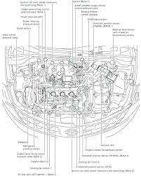 nissan xterra ignition wiring harness druttamchandani com nissan xterra ignition wiring harness wiring diagram nice place to get wiring diagram at home improvement