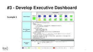 Executive Dashboard Templates Consulting Report Template 3 Develop ...