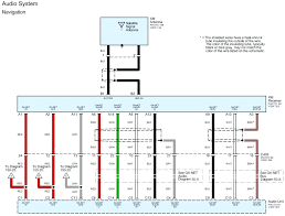 honda civic wiring harness diagram would like to get the diagrams 2001 honda civic wiring harness diagram honda civic wiring harness diagram would like to get the diagrams for radio navigation for honda wiring harness diagram