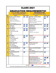 High School Graduation Year Chart Graduation A G Requirements Guidance Prospect High School